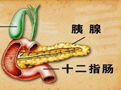 胰腺癌是怎样形成的