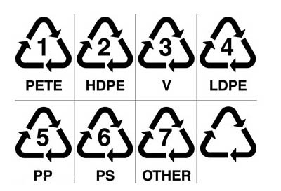 塑料制品三角形标志