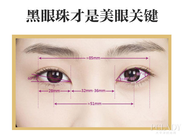 最美眼型丹凤眼?美眼不仅割双眼皮