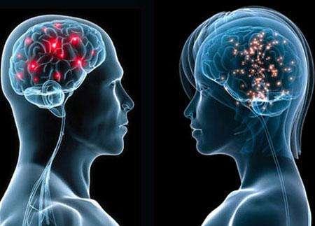 脑膜炎常用的五种检查指标