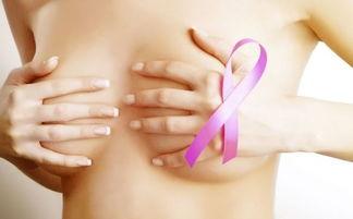 早期乳腺囊肿怎么用药