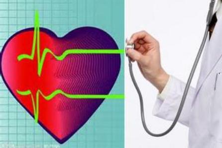 检测冠心病需要多少钱