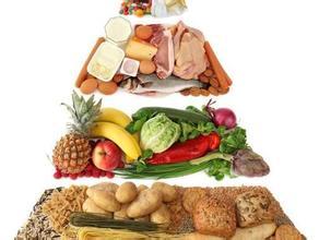 糖尿病患者饮食有计划